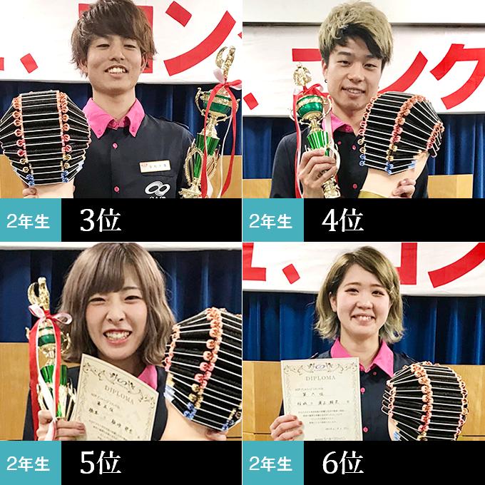 第3位  安和大貴くん、第4位 井口聖也くん、第5位 坂垣那奈さん、第6位 浦上瀬奈さん